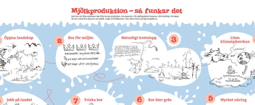 Mjölkprod-affisch-STOR-PUFF-1920x702